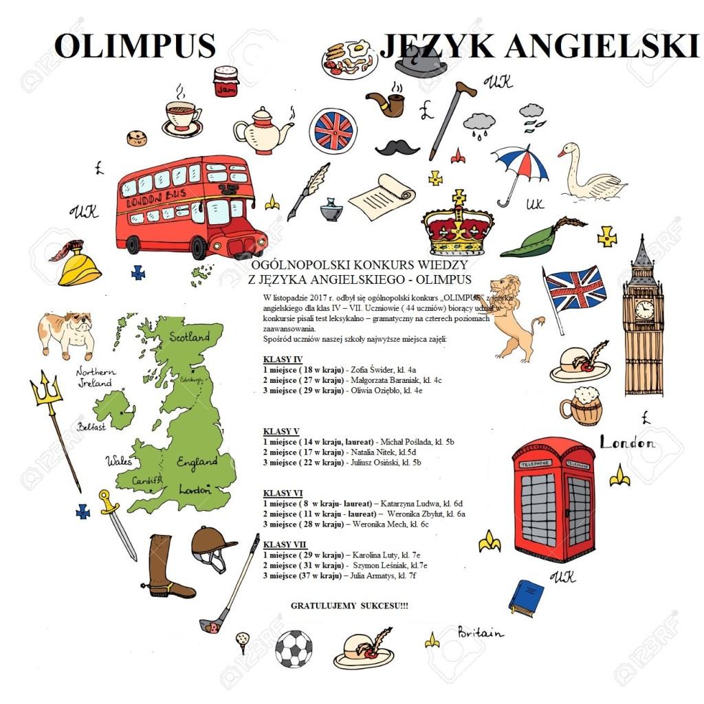 OLIMPUS -ogólnopolski konkurs z języka angielskiego